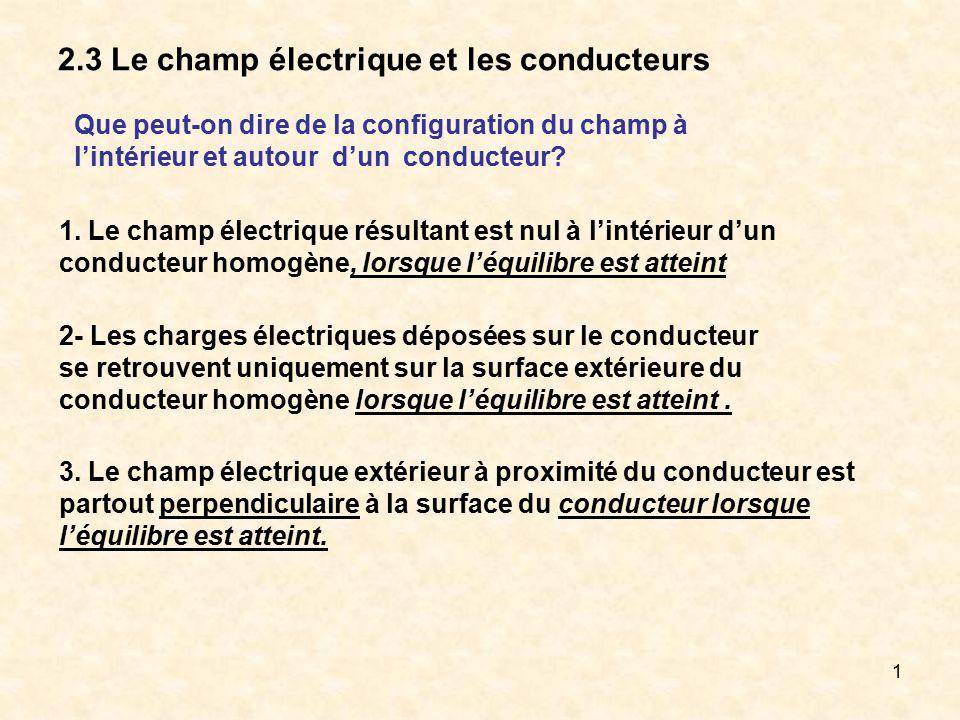 1 2.3 Le champ électrique et les conducteurs 1. Le champ électrique résultant est nul à lintérieur dun conducteur homogène, lorsque léquilibre est att