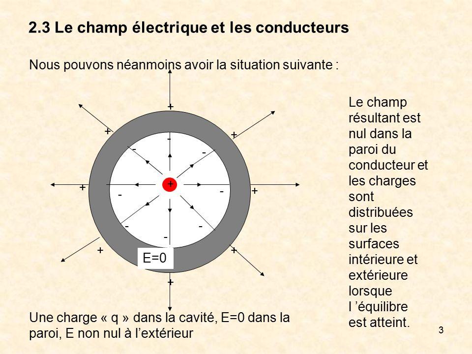 3 2.3 Le champ électrique et les conducteurs Nous pouvons néanmoins avoir la situation suivante : - + + + + + + + + + - - - - - - - E=0 Le champ résul