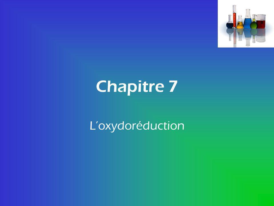 7.1 Les réactions doxydoréduction Oxydoréduction : réaction chimique qui implique un échange délectrons.