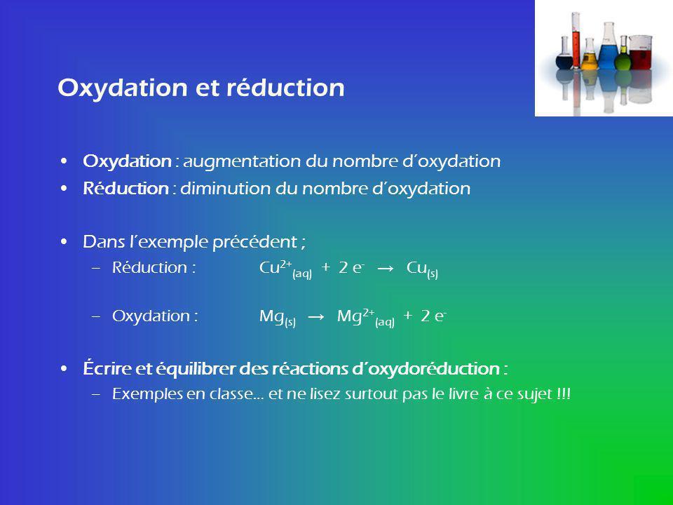Oxydation et réduction Oxydation : augmentation du nombre doxydation Réduction : diminution du nombre doxydation Dans lexemple précédent ; –Réduction