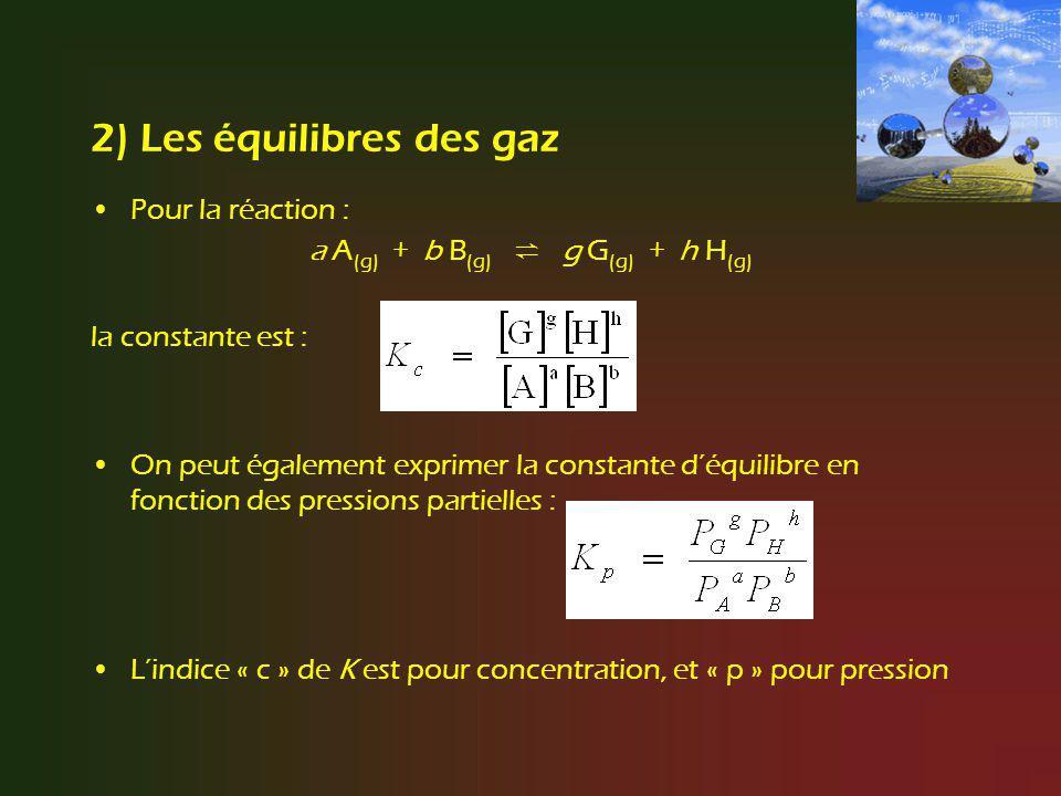 2) Les équilibres des gaz Pour la réaction : a A (g) + b B (g) g G (g) + h H (g) la constante est : On peut également exprimer la constante déquilibre