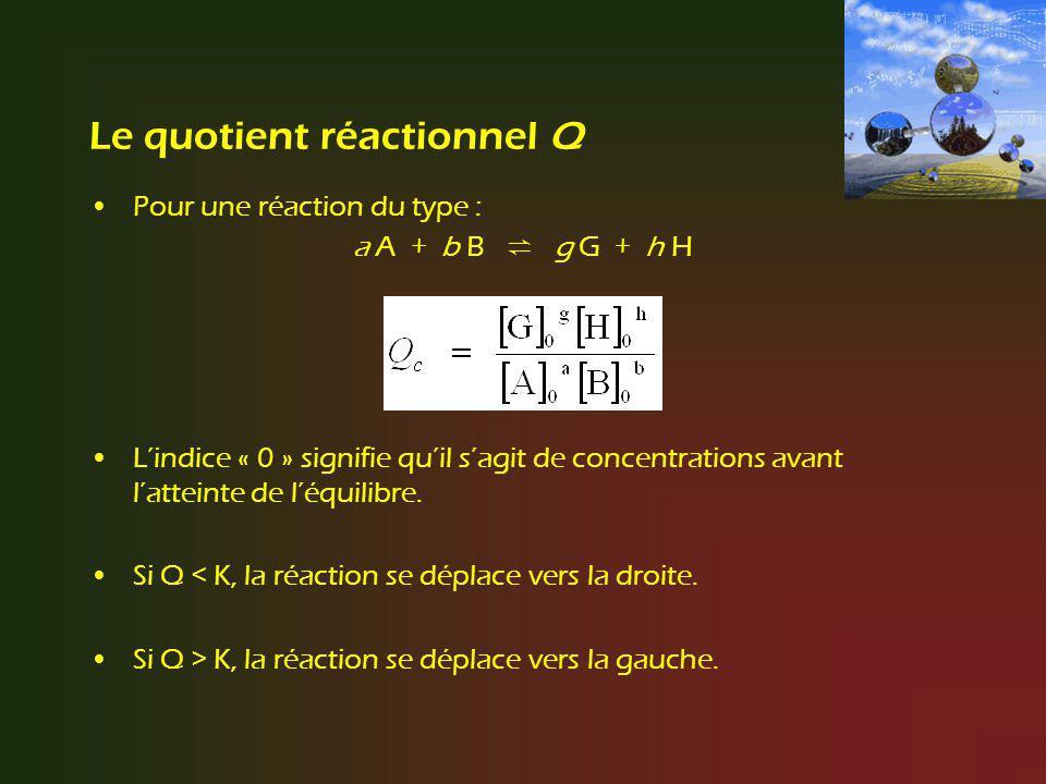 Le quotient réactionnel Q Pour une réaction du type : a A + b B g G + h H Lindice « 0 » signifie quil sagit de concentrations avant latteinte de léqui