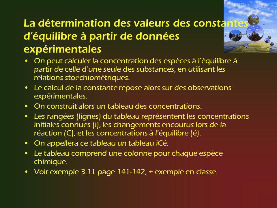 La détermination des valeurs des constantes déquilibre à partir de données expérimentales On peut calculer la concentration des espèces à léquilibre à