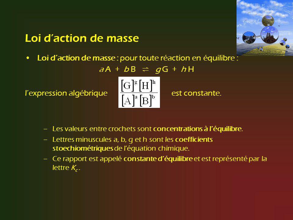 Loi daction de masse Loi daction de masse : pour toute réaction en équilibre : a A + b B g G + h H lexpression algébrique est constante. –Les valeurs
