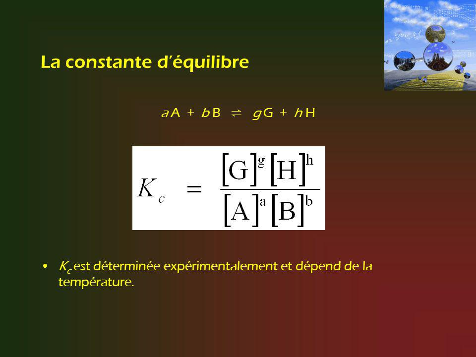 3.4 Le traitement qualitatif de léquilibre : le principe de Le Chatelier Le principe : tout changement effectué sur une réaction chimique en équilibre force la réaction à évoluer dans le sens qui réduit le changement.
