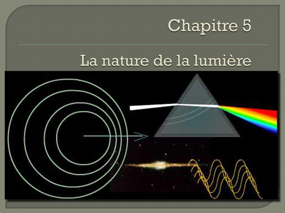 Une sonde spatiale qui se dirige vers Mars émet un signal à une fréquence de 100 MHz (1 MHz = 10 6 Hz).
