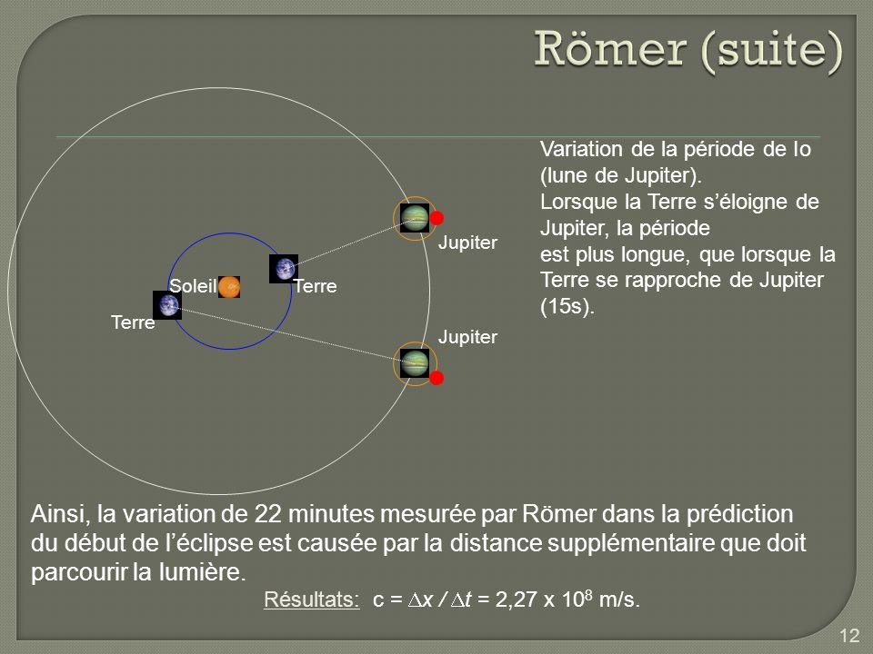 Variation de la période de Io (lune de Jupiter). 11