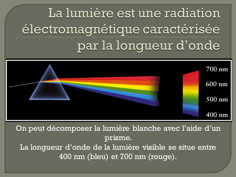 La première mesure terrestre de la vitesse de la lumière fut réalisée à Paris en 1849 par A. Fizeau.