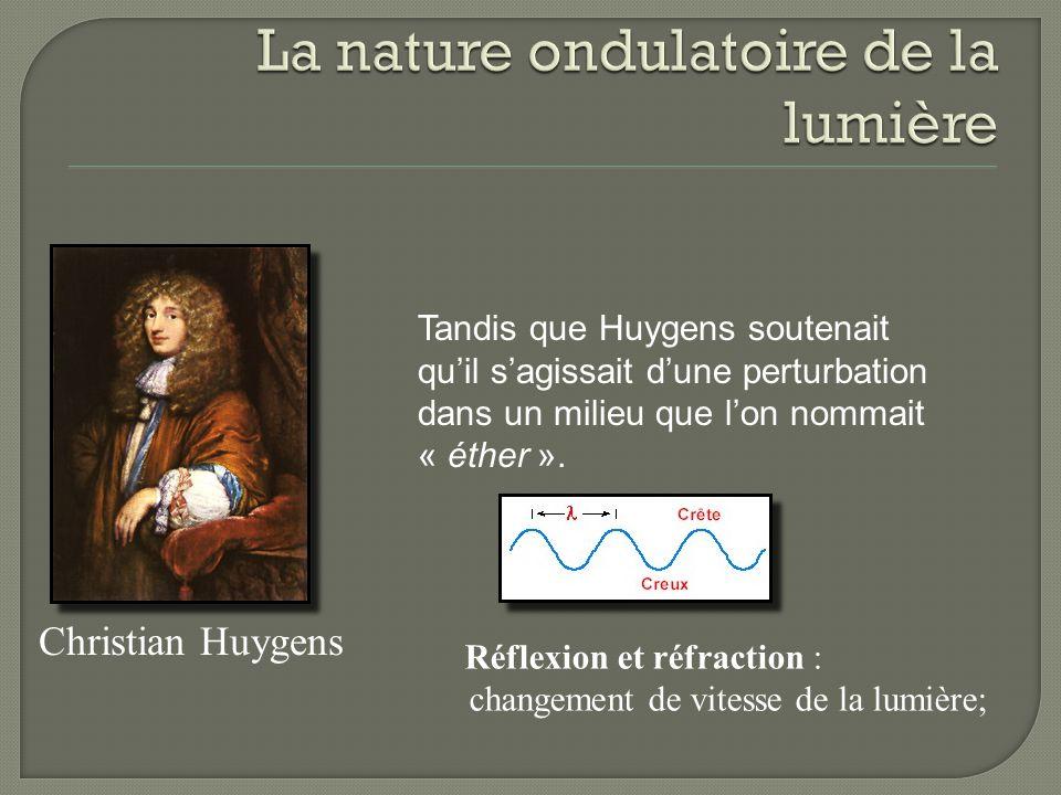 Christian Huygens Tandis que Huygens soutenait quil sagissait dune perturbation dans un milieu que lon nommait « éther ».