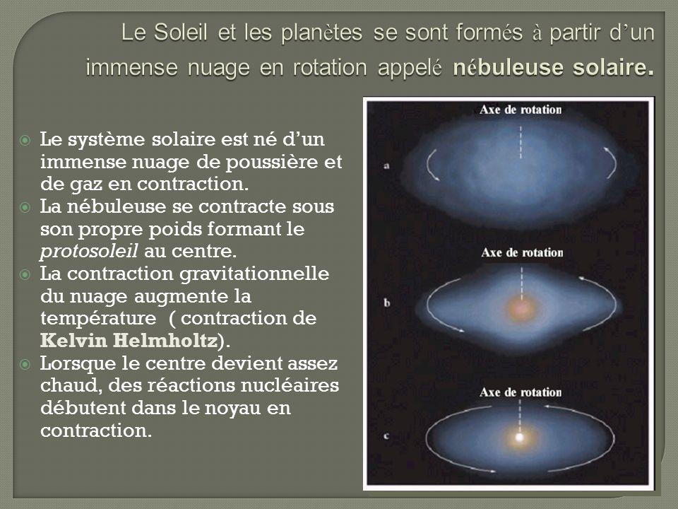 Le système solaire est né dun immense nuage de poussière et de gaz en contraction. La nébuleuse se contracte sous son propre poids formant le protosol