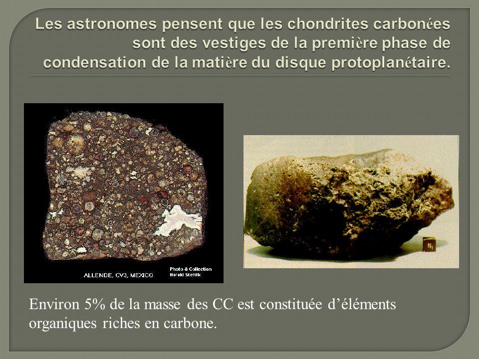 Environ 5% de la masse des CC est constituée déléments organiques riches en carbone.