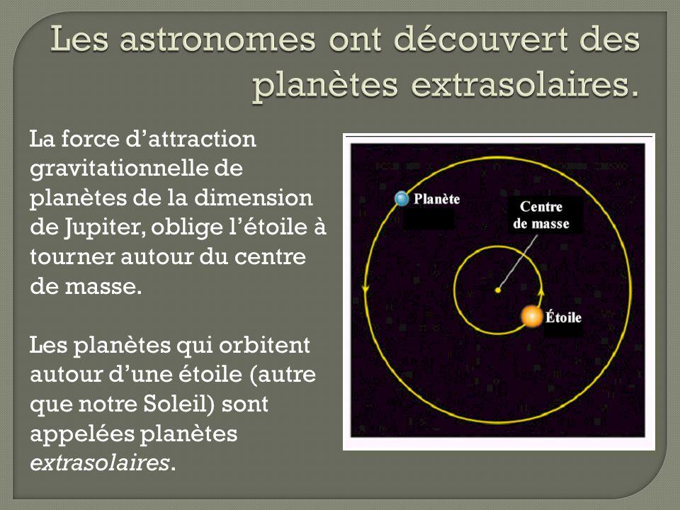 La force dattraction gravitationnelle de planètes de la dimension de Jupiter, oblige létoile à tourner autour du centre de masse. Les planètes qui orb