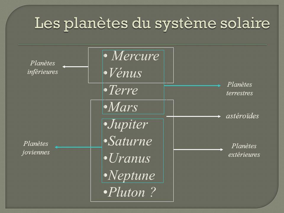 Mercure Vénus Terre Mars Jupiter Saturne Uranus Neptune Pluton ? Planètes inférieures Planètes extérieures Planètes terrestres Planètes joviennes asté