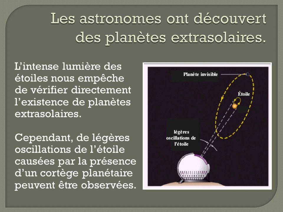 Lintense lumière des étoiles nous empêche de vérifier directement lexistence de planètes extrasolaires. Cependant, de légères oscillations de létoile