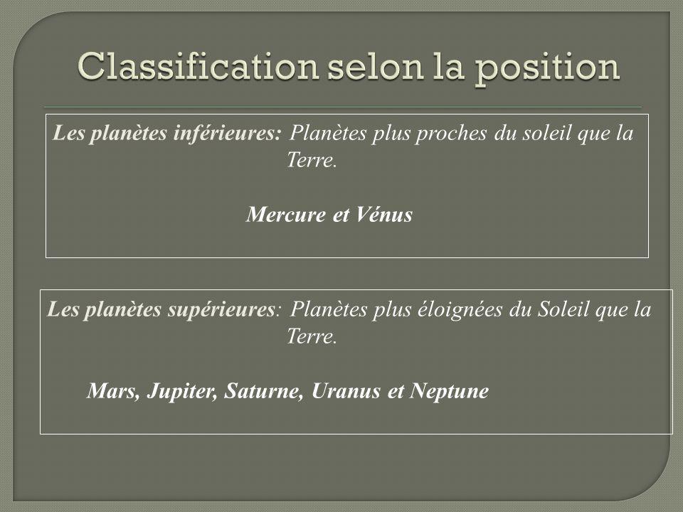 Les planètes inférieures: Planètes plus proches du soleil que la Terre. Mercure et Vénus Les planètes supérieures: Planètes plus éloignées du Soleil q