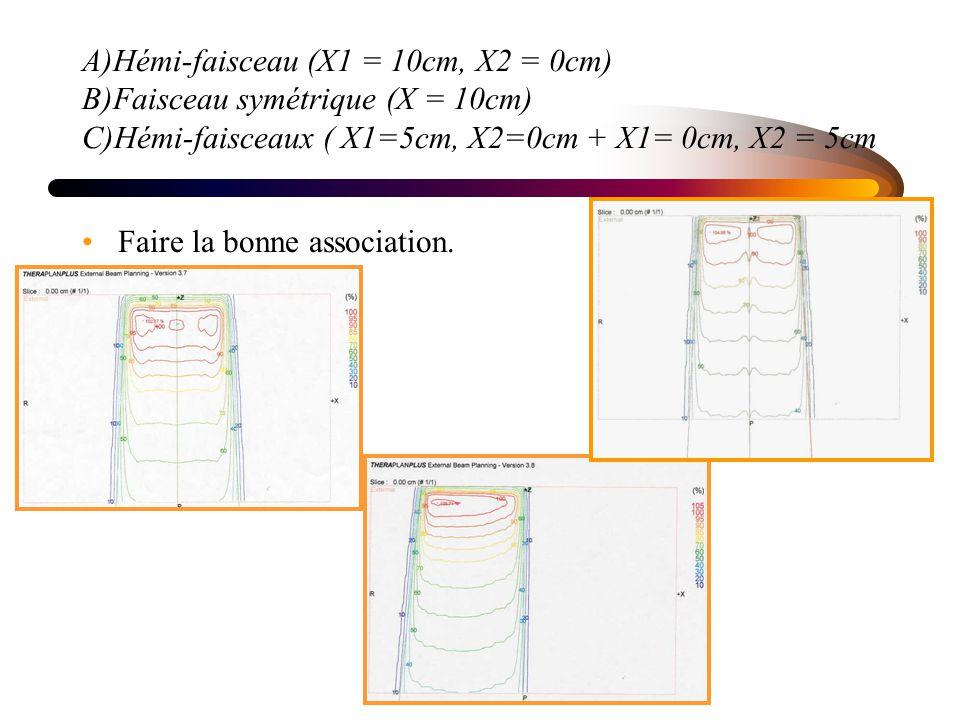 A)Hémi-faisceau (X1 = 10cm, X2 = 0cm) B)Faisceau symétrique (X = 10cm) C)Hémi-faisceaux ( X1=5cm, X2=0cm + X1= 0cm, X2 = 5cm Faire la bonne associatio