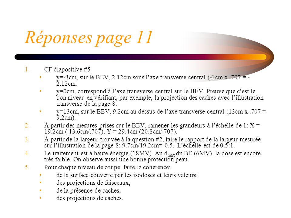 Réponses page 11 1.CF diapositive #5 y=-3cm, sur le BEV, 2.12cm sous laxe transverse central (-3cm x.707 = - 2.12cm. y=0cm, correspond à laxe transver