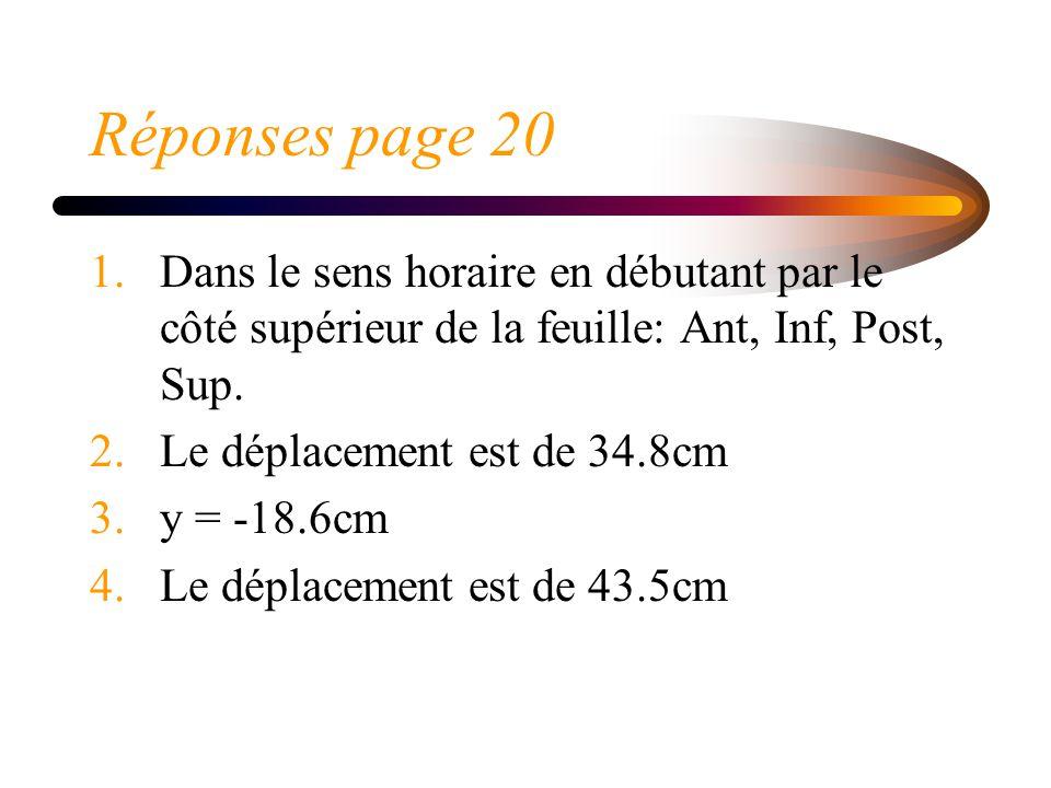 Réponses page 20 1.Dans le sens horaire en débutant par le côté supérieur de la feuille: Ant, Inf, Post, Sup. 2.Le déplacement est de 34.8cm 3.y = -18