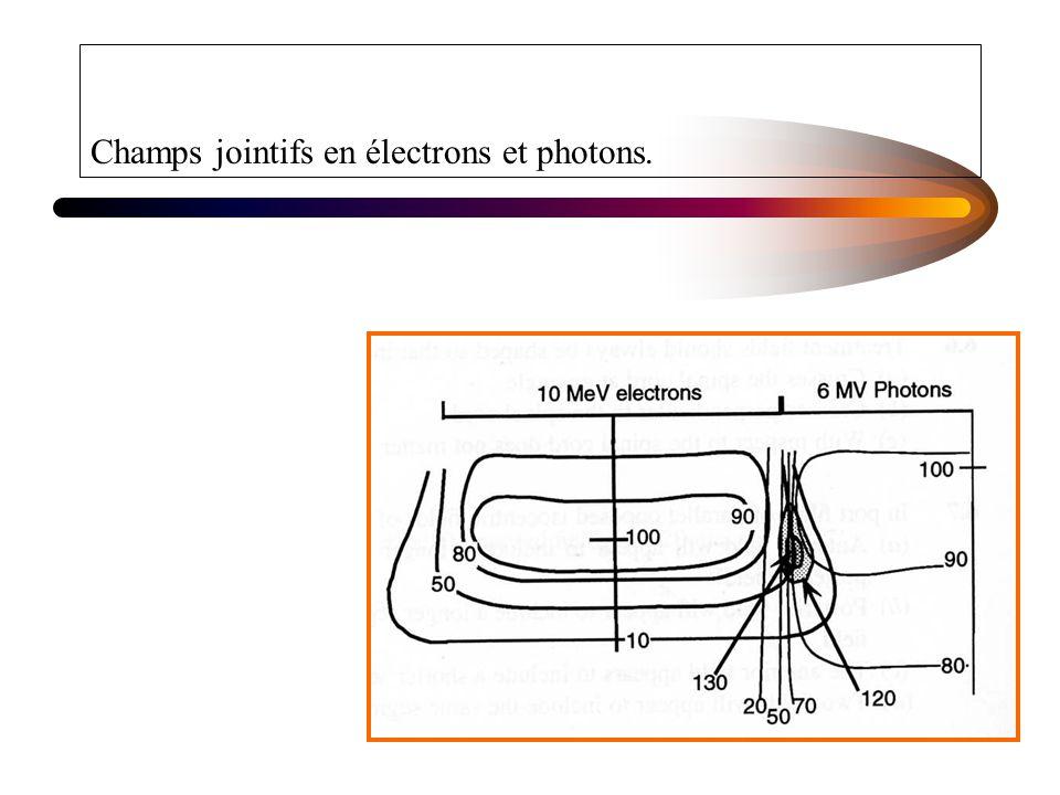 Champs jointifs en électrons et photons.