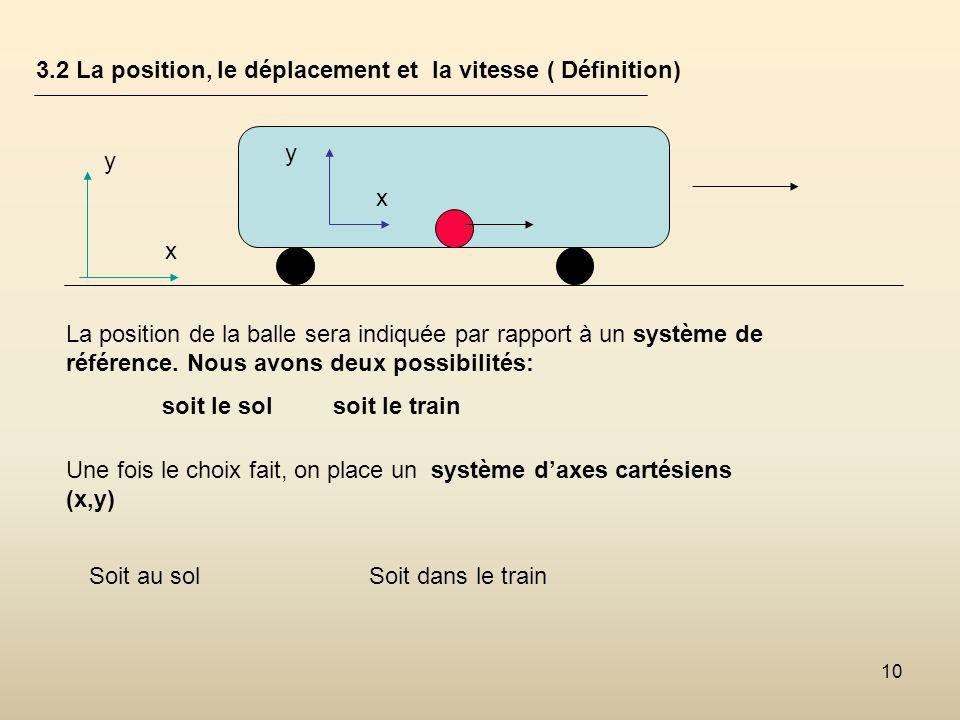 10 3.2 La position, le déplacement et la vitesse ( Définition) La position de la balle sera indiquée par rapport à un système de référence. Nous avons