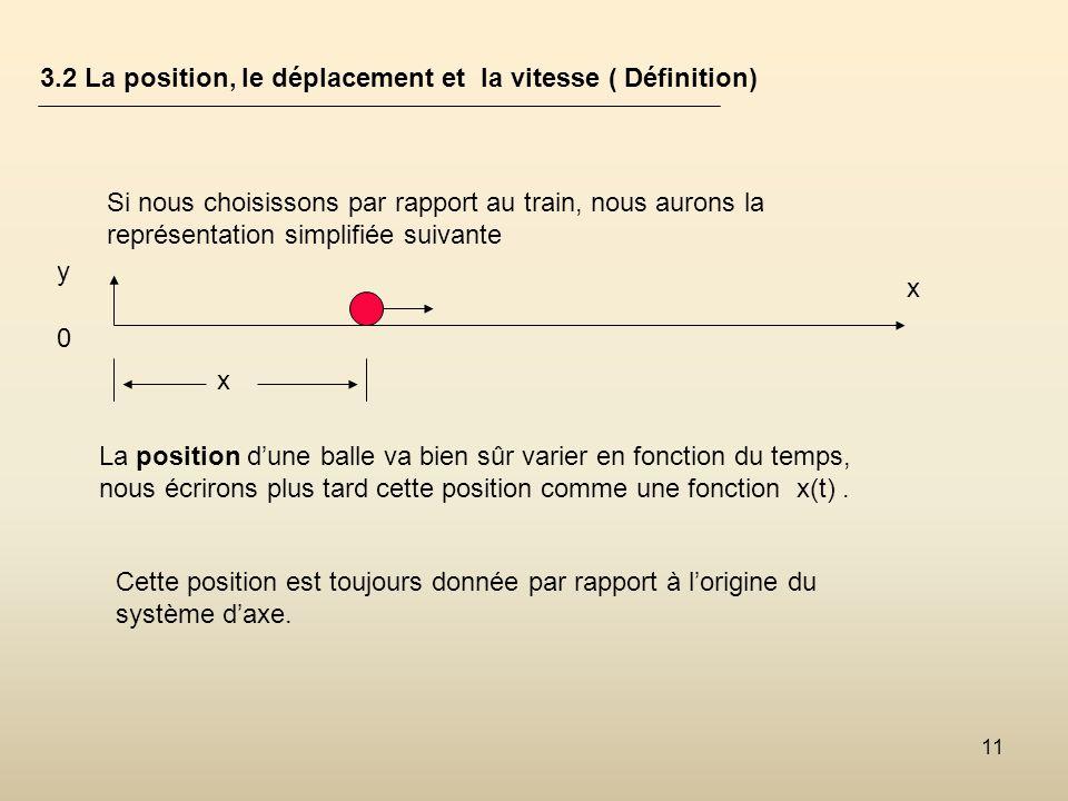 11 3.2 La position, le déplacement et la vitesse ( Définition) Si nous choisissons par rapport au train, nous aurons la représentation simplifiée suiv