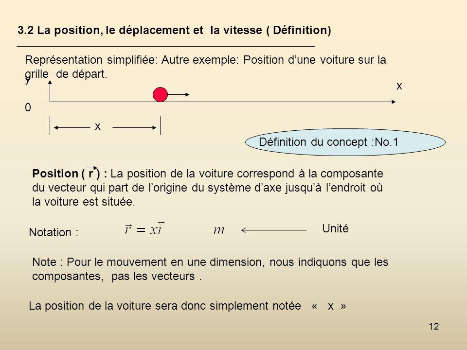 12 Représentation simplifiée: Autre exemple: Position dune voiture sur la grille de départ. y x 0 x Position ( r ) : La position de la voiture corresp