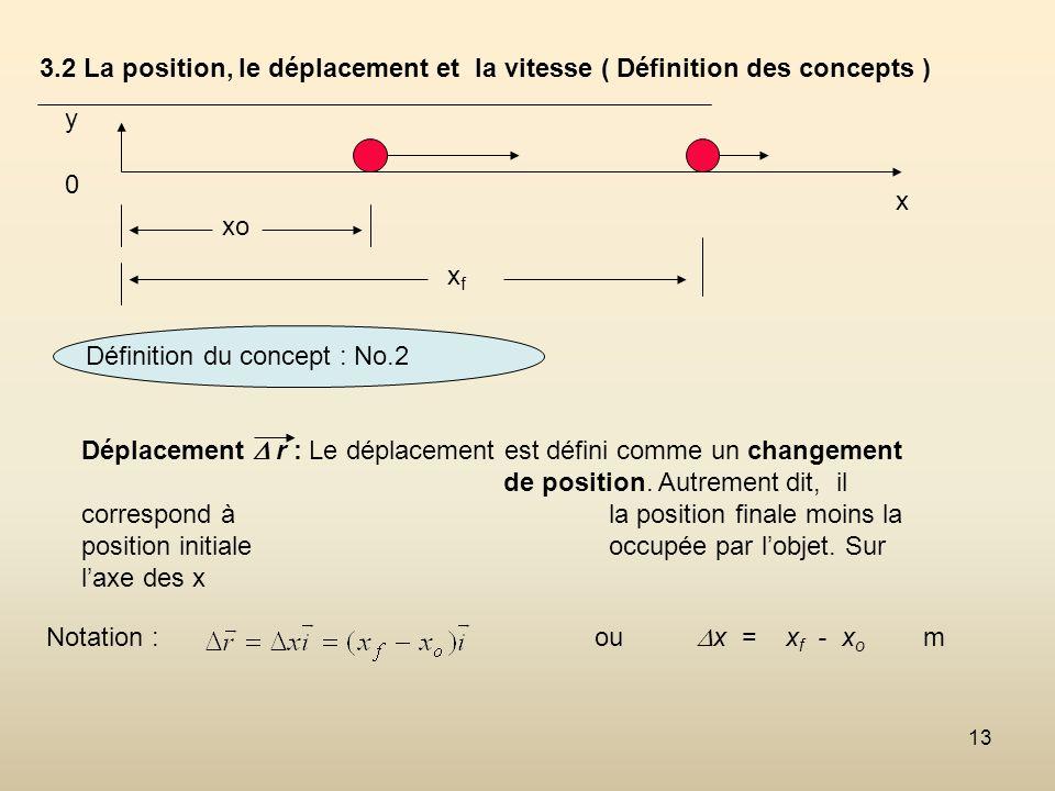 13 x 3.2 La position, le déplacement et la vitesse ( Définition des concepts ) y 0 xo xfxf Déplacement r : Le déplacement est défini comme un changeme