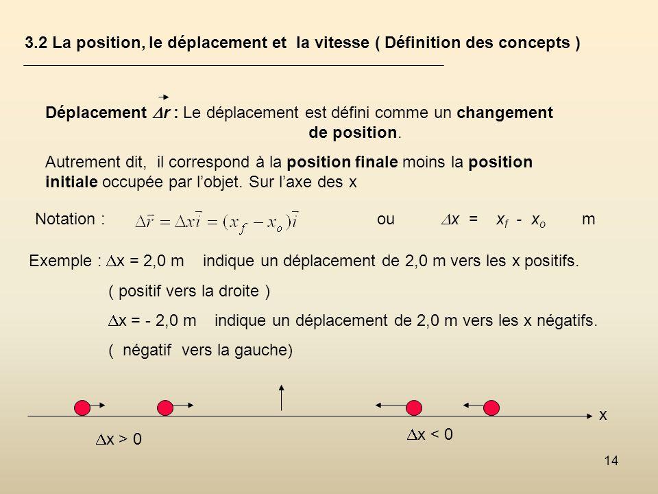 14 3.2 La position, le déplacement et la vitesse ( Définition des concepts ) Déplacement r : Le déplacement est défini comme un changement de position