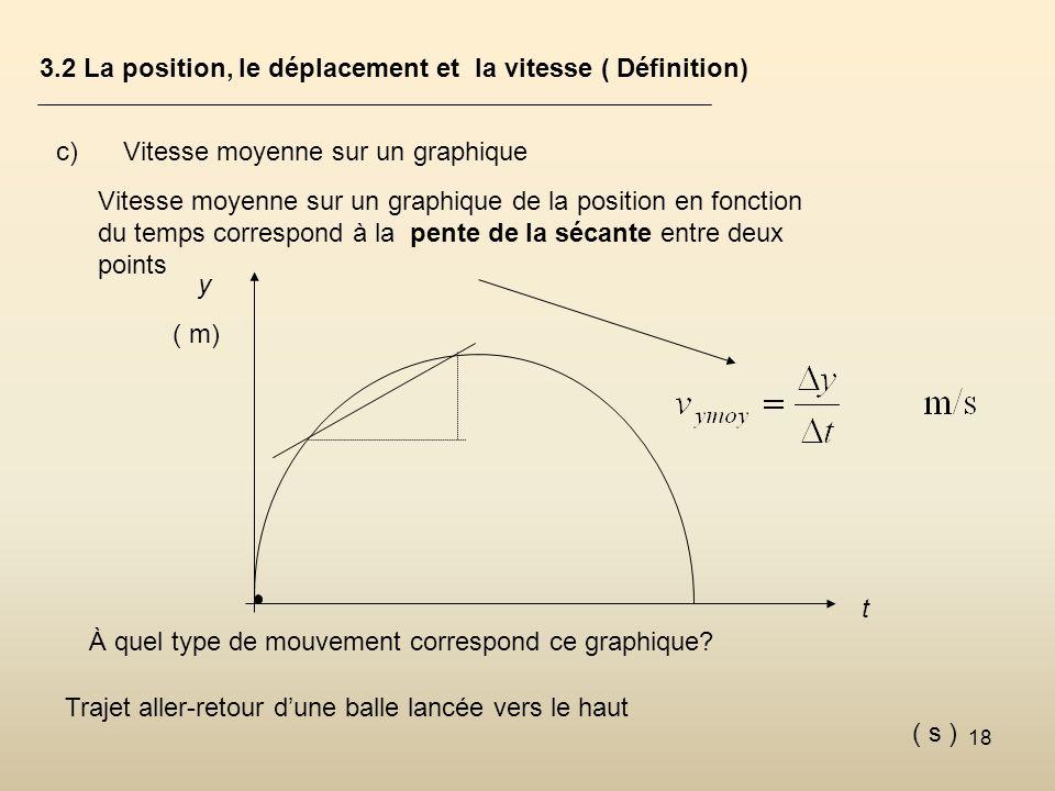 18 3.2 La position, le déplacement et la vitesse ( Définition) Vitesse moyenne sur un graphique de la position en fonction du temps correspond à la pe