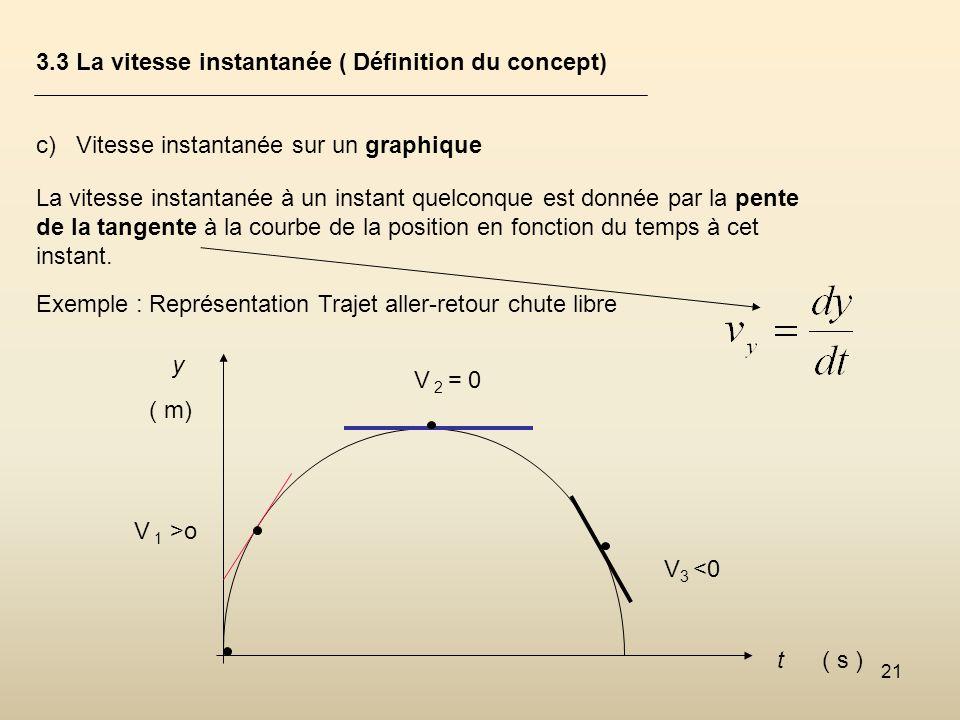 21 3.3 La vitesse instantanée ( Définition du concept) c) Vitesse instantanée sur un graphique La vitesse instantanée à un instant quelconque est donn