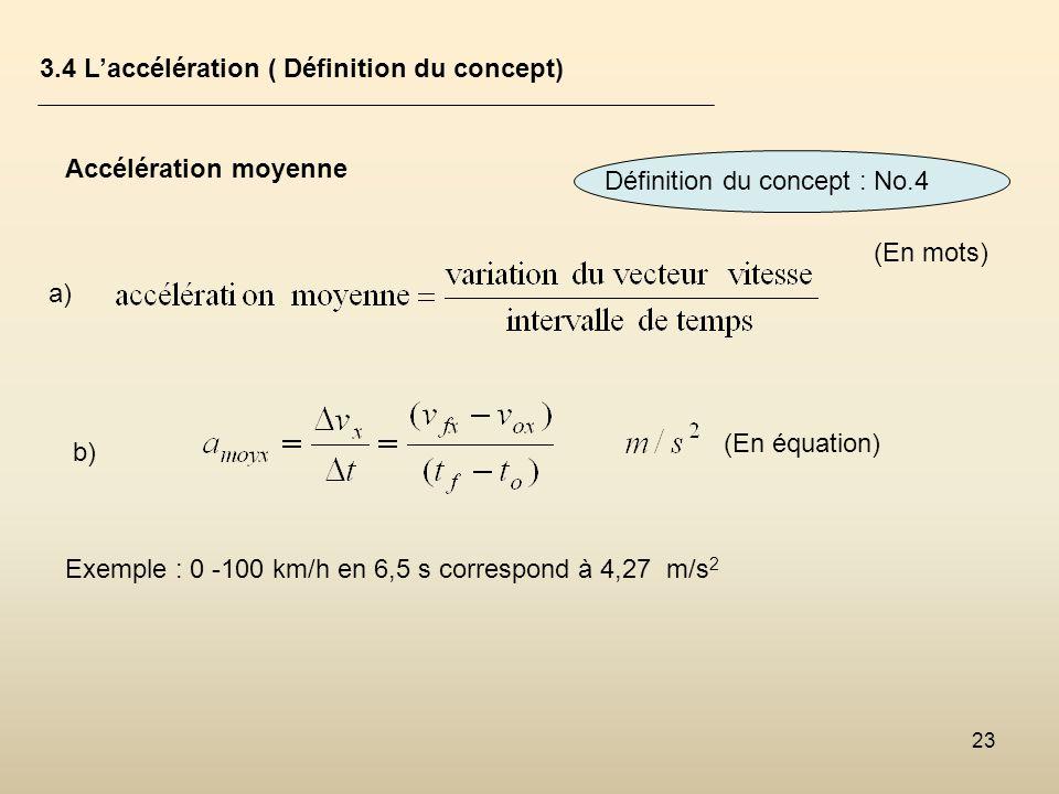 23 3.4 Laccélération ( Définition du concept) a) b) Accélération moyenne Exemple : 0 -100 km/h en 6,5 s correspond à 4,27 m/s 2 (En mots) (En équation
