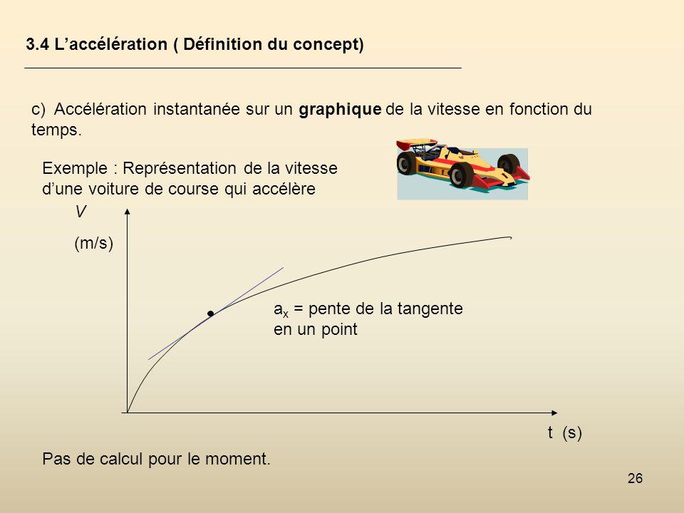 26 3.4 Laccélération ( Définition du concept) c) Accélération instantanée sur un graphique de la vitesse en fonction du temps. Exemple : Représentatio