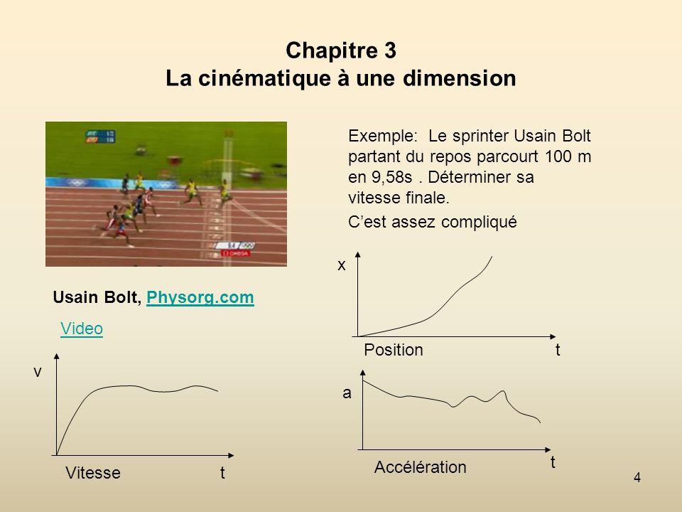 4 Chapitre 3 La cinématique à une dimension Usain Bolt, Physorg.comPhysorg.com Exemple: Le sprinter Usain Bolt partant du repos parcourt 100 m en 9,58
