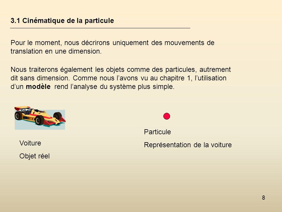9 3.2 La position, le déplacement et la vitesse ( Définition) Pour décrire complètement le mouvement dune particule, on doit connaître sa position dans lespace à chaque instant.