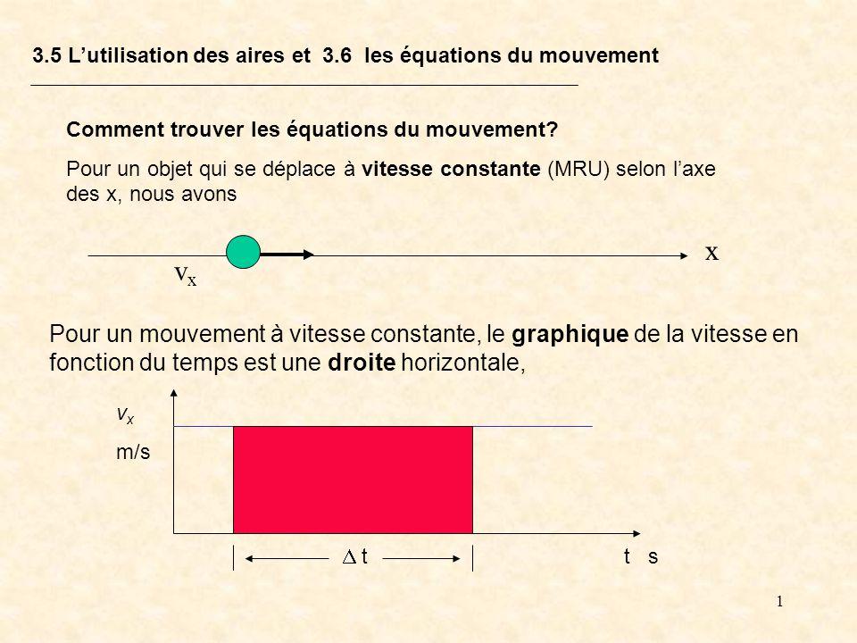1 3.5 Lutilisation des aires et 3.6 les équations du mouvement Comment trouver les équations du mouvement? Pour un objet qui se déplace à vitesse cons