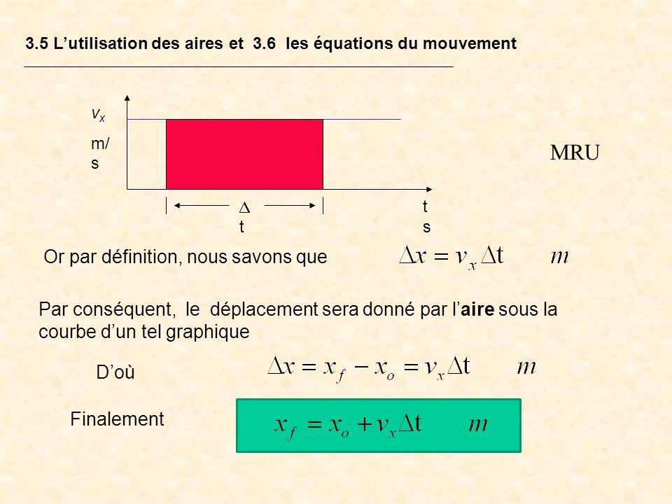 3.5 Lutilisation des aires et 3.6 les équations du mouvement v x m/ s tsts t MRU Or par définition, nous savons que Par conséquent, le déplacement ser
