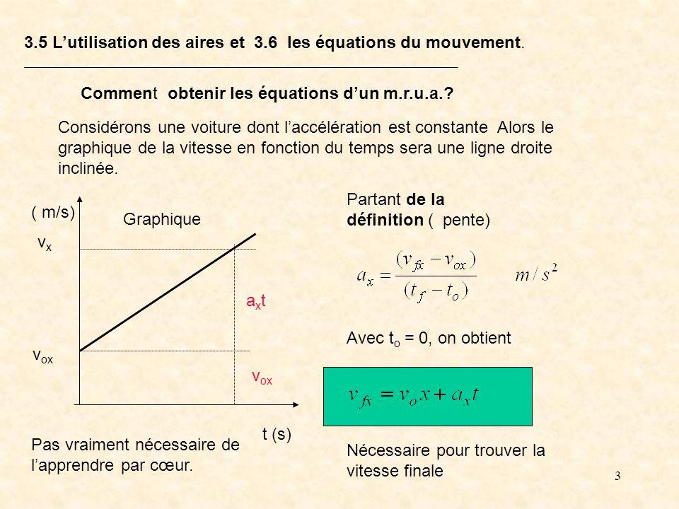 3 3.5 Lutilisation des aires et 3.6 les équations du mouvement. Comment obtenir les équations dun m.r.u.a.? Considérons une voiture dont laccélération