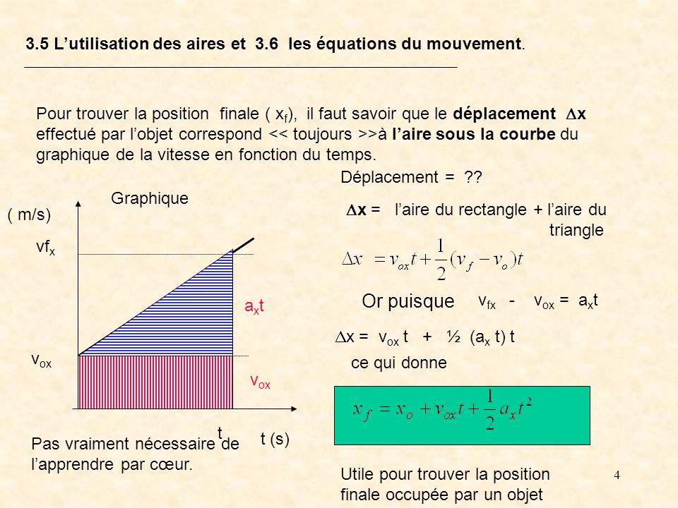 4 3.5 Lutilisation des aires et 3.6 les équations du mouvement. Pour trouver la position finale ( x f ), il faut savoir que le déplacement x effectué