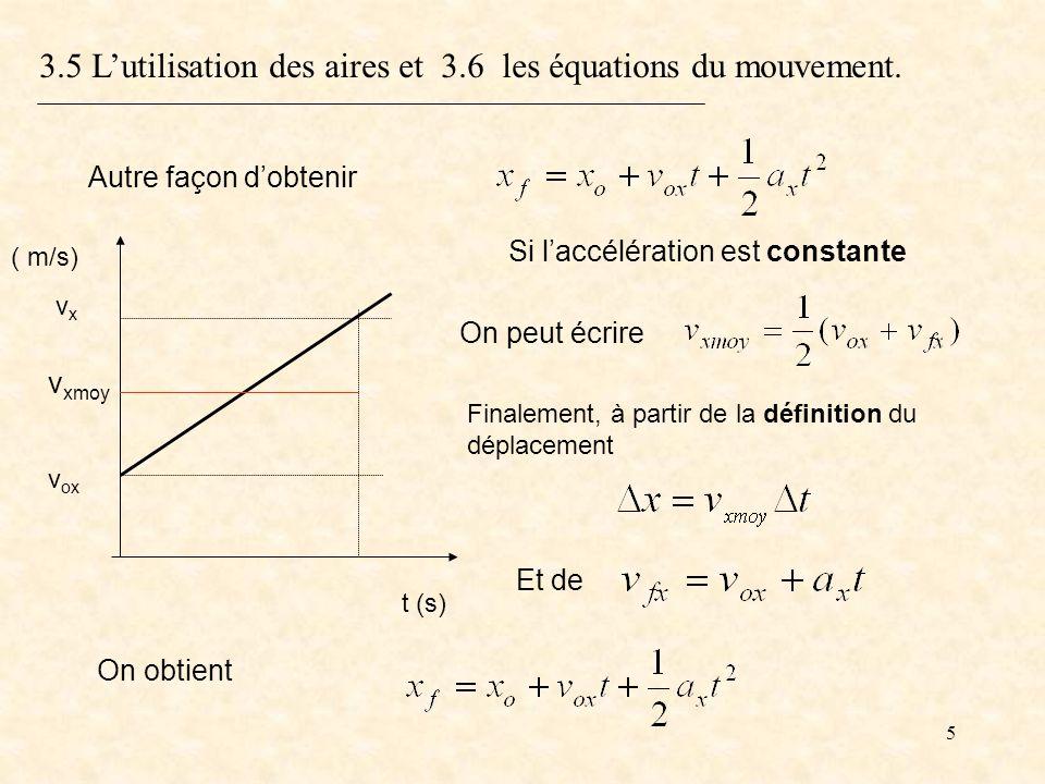 5 3.5 Lutilisation des aires et 3.6 les équations du mouvement. Autre façon dobtenir vxvx v ox t (s) ( m/s) v xmoy Si laccélération est constante On p