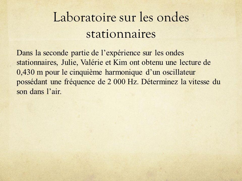 Laboratoire sur les ondes stationnaires Dans la seconde partie de lexpérience sur les ondes stationnaires, Julie, Valérie et Kim ont obtenu une lectur