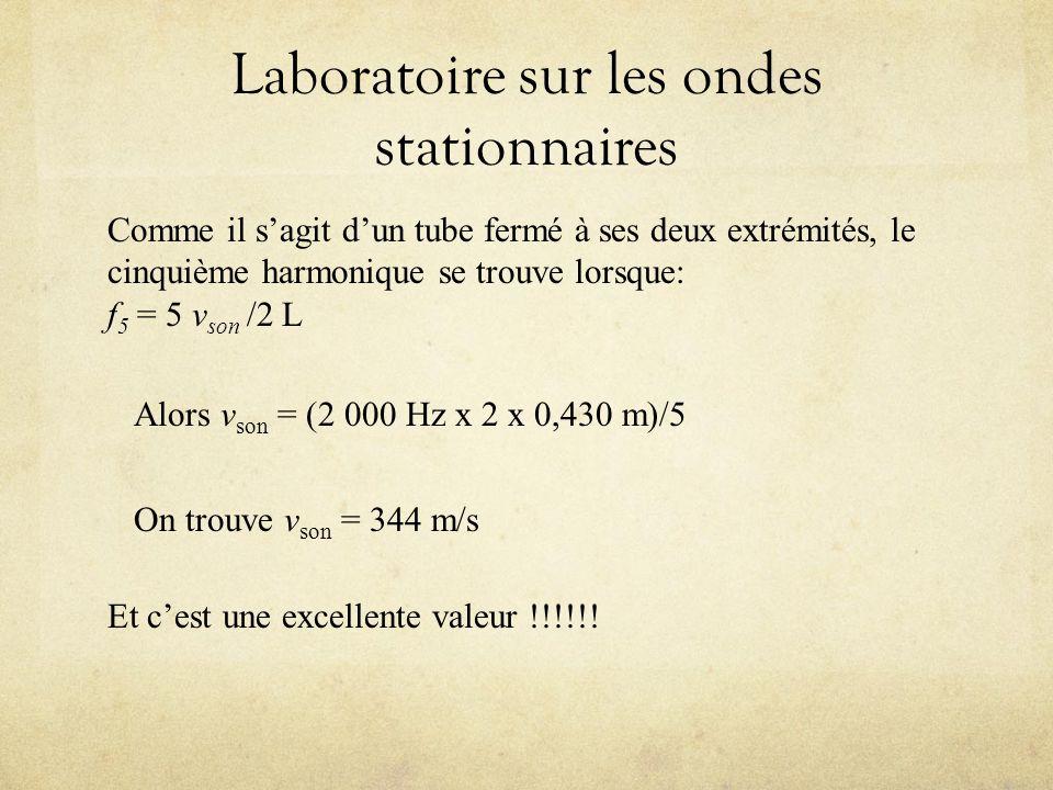 Laboratoire sur les ondes stationnaires Comme il sagit dun tube fermé à ses deux extrémités, le cinquième harmonique se trouve lorsque: f 5 = 5 v son