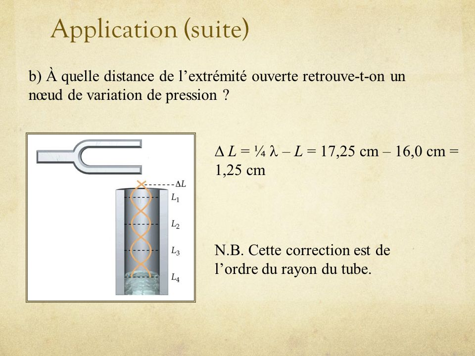 Application (suite) b) À quelle distance de lextrémité ouverte retrouve-t-on un nœud de variation de pression ? L = ¼ – L = 17,25 cm – 16,0 cm = 1,25