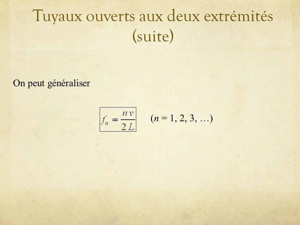 Tuyaux ouverts aux deux extrémités (suite) On peut généraliser (n = 1, 2, 3, …)