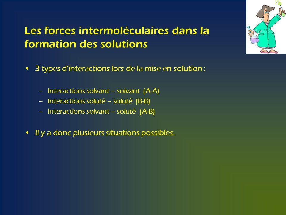 Les forces intermoléculaires dans la formation des solutions 3 types dinteractions lors de la mise en solution : –Interactions solvant – solvant (A-A) –Interactions soluté – soluté (B-B) –Interactions solvant – soluté (A-B) Il y a donc plusieurs situations possibles.