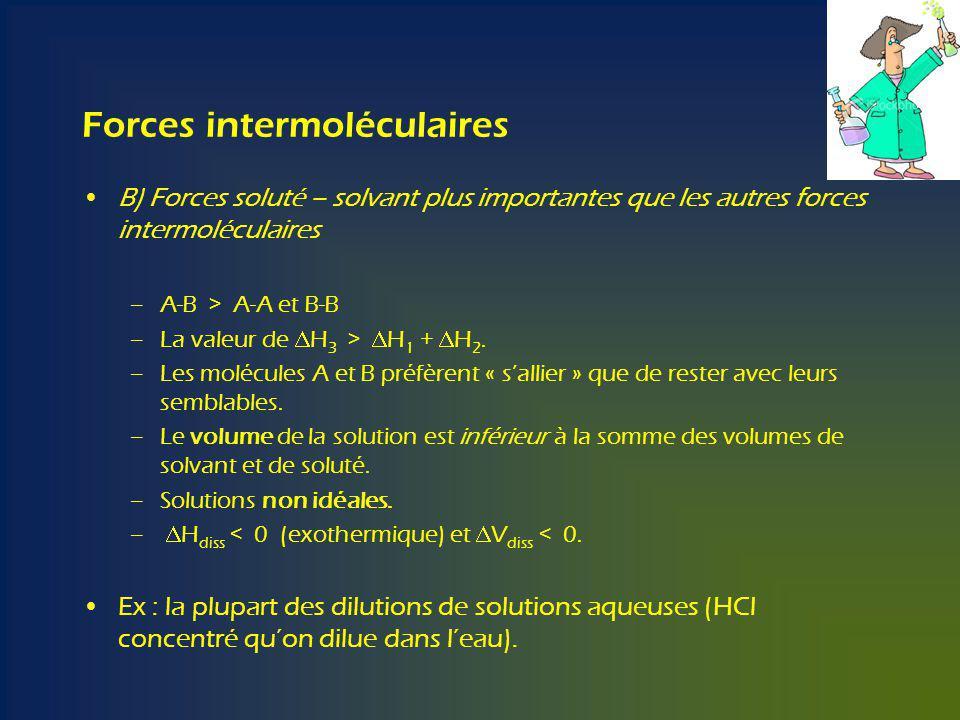Forces intermoléculaires B) Forces soluté – solvant plus importantes que les autres forces intermoléculaires –A-B > A-A et B-B –La valeur de H 3 > H 1 + H 2.