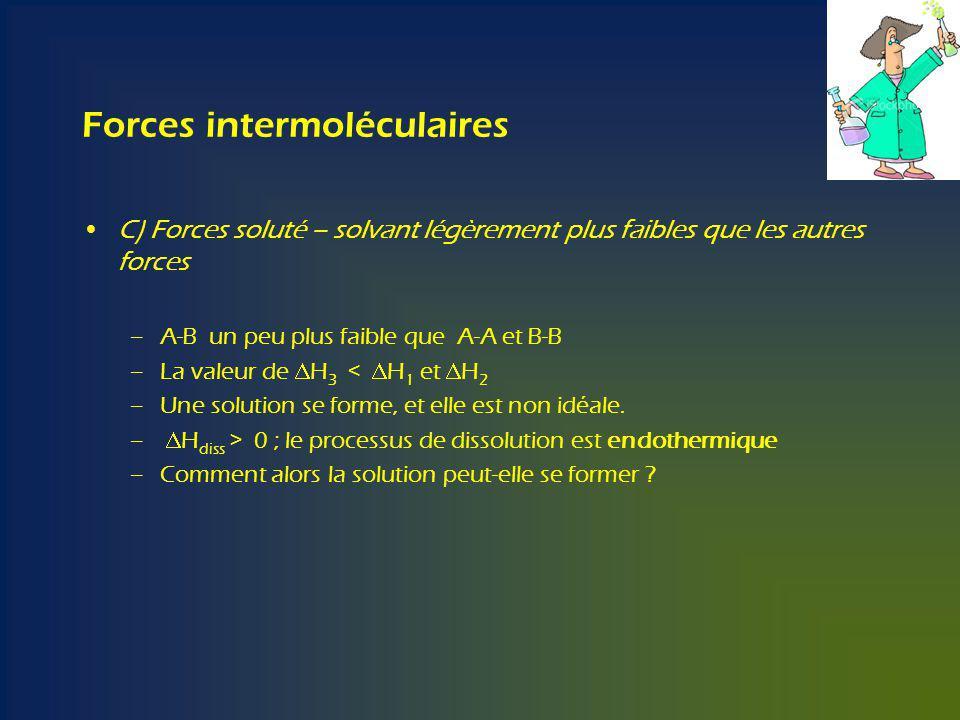 Forces intermoléculaires C) Forces soluté – solvant légèrement plus faibles que les autres forces –A-B un peu plus faible que A-A et B-B –La valeur de H 3 < H 1 et H 2 –Une solution se forme, et elle est non idéale.
