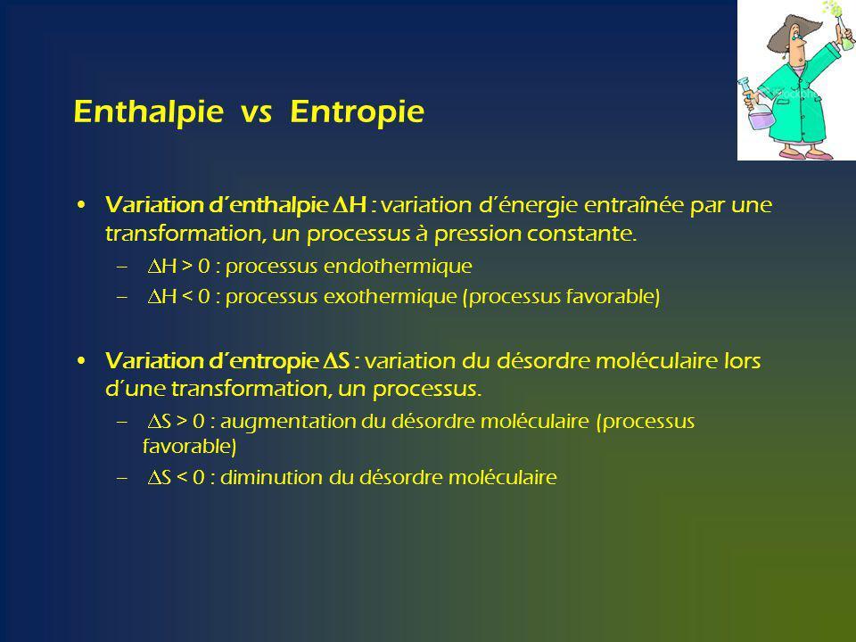 Enthalpie vs Entropie Variation denthalpie H : variation dénergie entraînée par une transformation, un processus à pression constante.