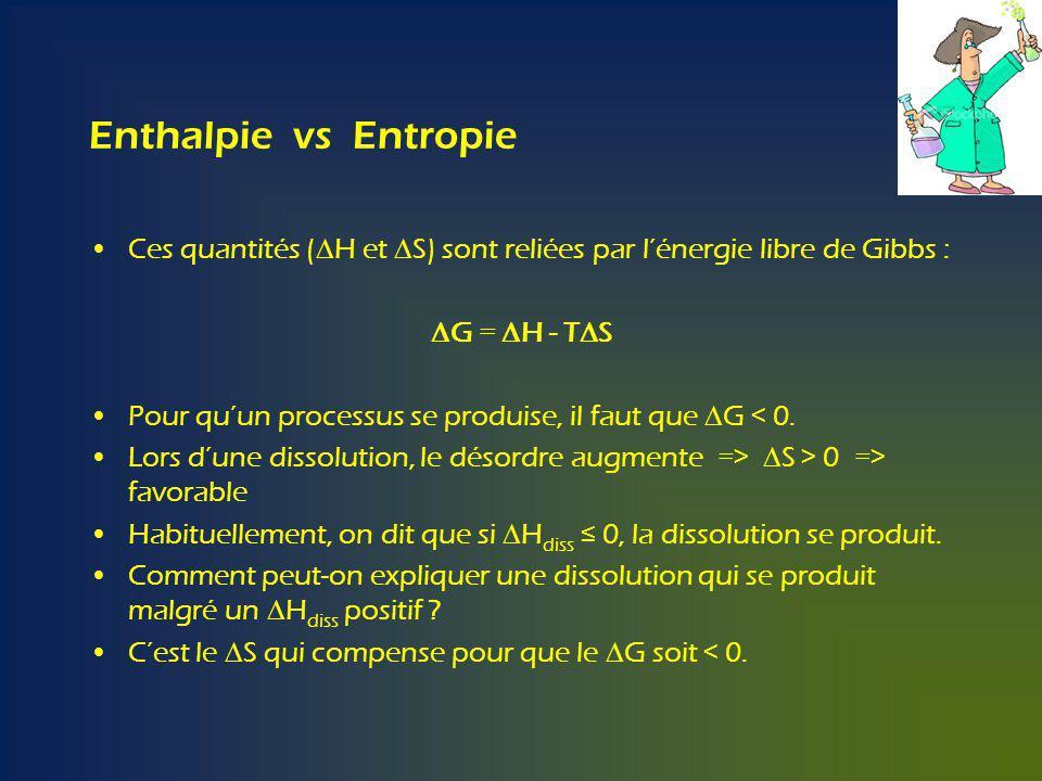 Enthalpie vs Entropie Ces quantités ( H et S) sont reliées par lénergie libre de Gibbs : G = H - T S Pour quun processus se produise, il faut que G < 0.