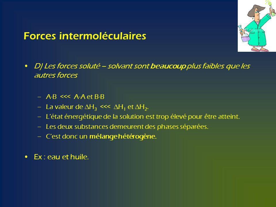 Forces intermoléculaires D) Les forces soluté – solvant sont beaucoup plus faibles que les autres forces –A-B <<< A-A et B-B –La valeur de H 3 <<< H 1 et H 2.