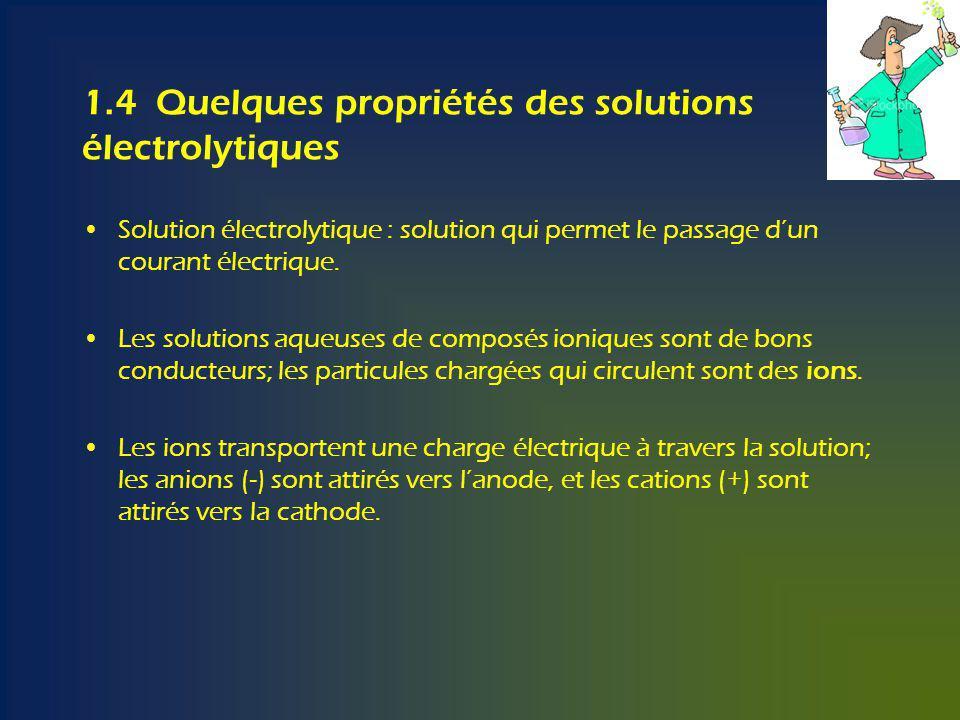 1.4 Quelques propriétés des solutions électrolytiques Solution électrolytique : solution qui permet le passage dun courant électrique.